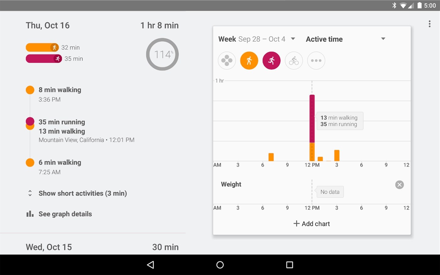 Google Fit makes its way to the Play Store, ready to ...
