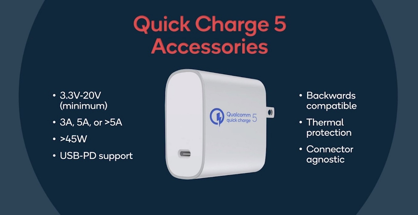 Qualcomm Quick Charge 5 accesories