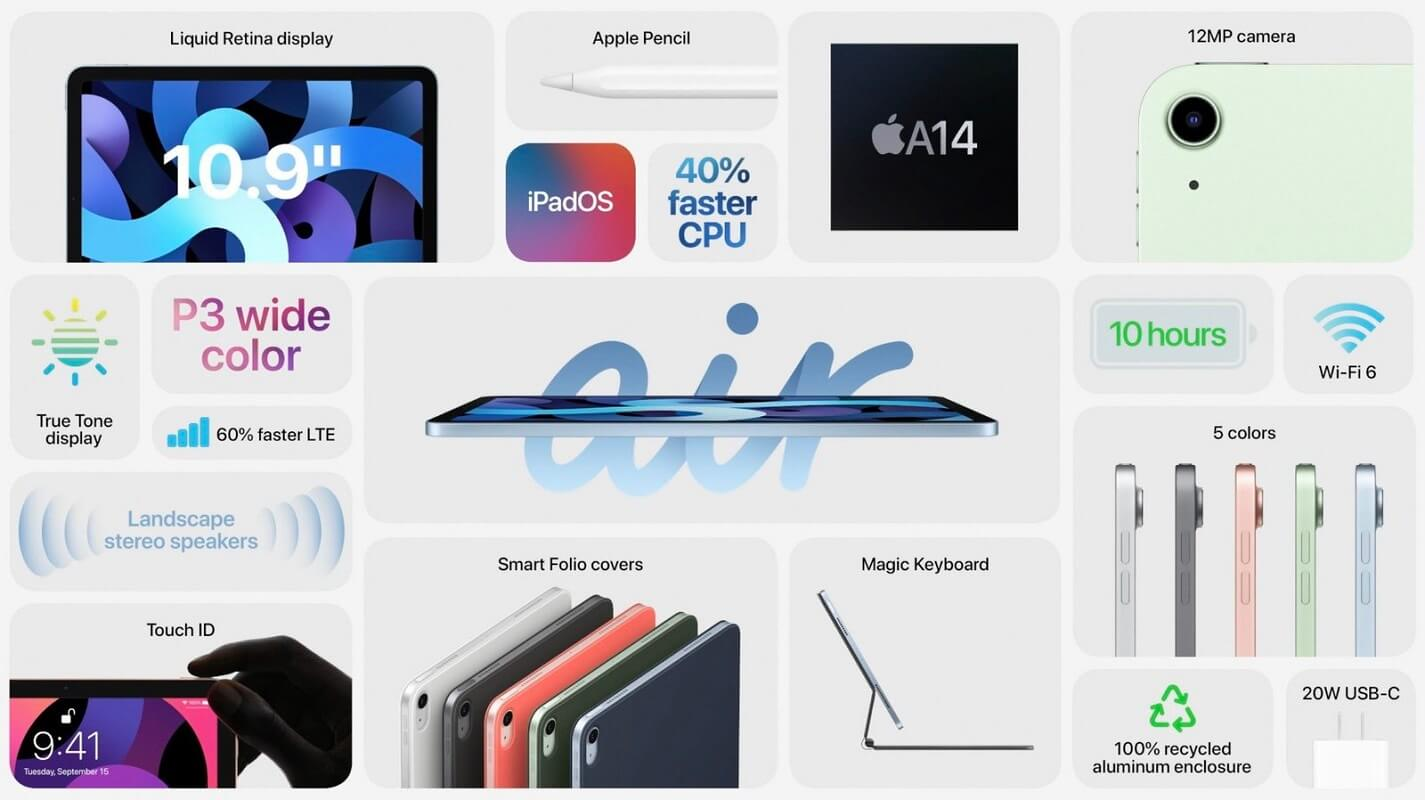 Apple iPad Air 4th Gen features