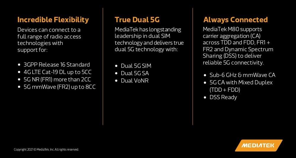 Mediatek M80 5G Modem features
